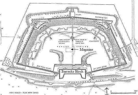 Plan of Fort Widley